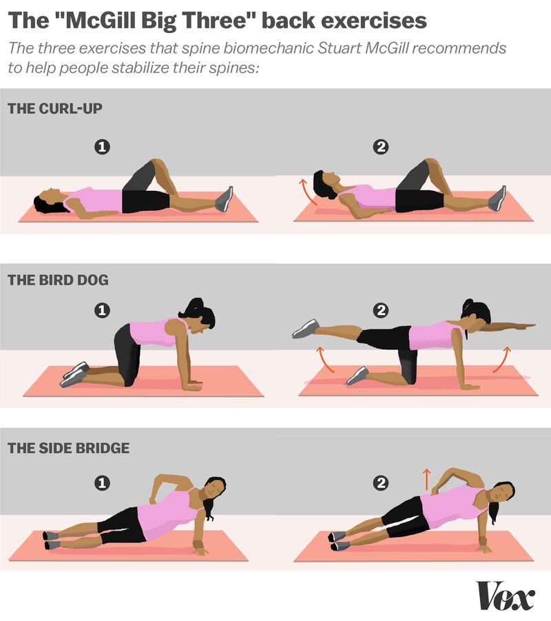 exercises to help lower back pain